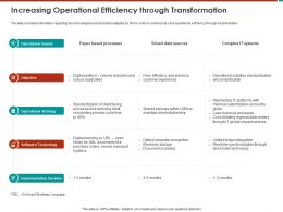 Increasing Operational Efficiency Through Transformation Block Ppt Powerpoint Presentation Icon Slide