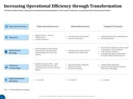 Increasing Operational Efficiency Through Transformation Business Turnaround Plan Ppt Pictures