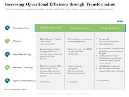 Increasing Operational Efficiency Through Transformation Firm Rescue Plan Ppt Powerpoint