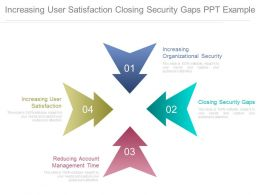 Increasing User Satisfaction Closing Security Gaps Ppt Example