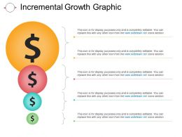 Incremental Growth Graphic