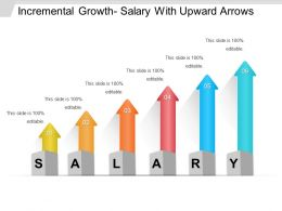 Incremental Growth Salary With Upward Arrows