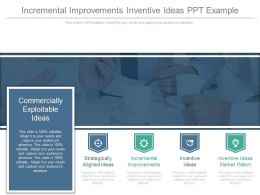 Incremental Improvements Inventive Ideas Ppt Example