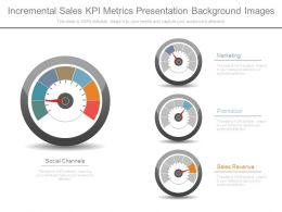 Incremental Sales Kpi Metrics Presentation Background Images