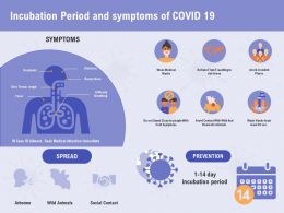 Incubation Period And Symptoms Of COVID 19 Social Contact Ppt Powerpoint Presentation Portfolio