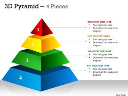 Independent 4 Staged 3D Pyramid