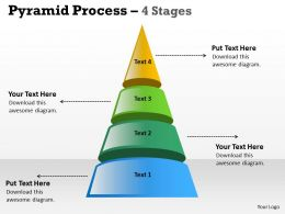 Independent Process With 4 Stages