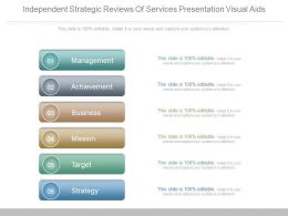 Independent Strategic Reviews Of Services Presentation Visual Aids