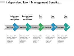 Independent Talent Management Benefits Healthy Work Environment Sales Presentations Cpb