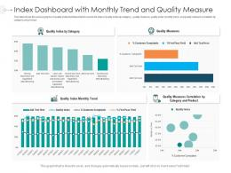 Index Dashboard With Monthly Trend And Quality Measure Powerpoint Template