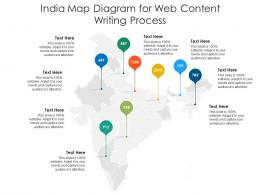 India Map Diagram For Web Content Writing Process Infographic Template