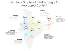 India Map Graphics For Writing Steps For Web Based Content Infographic Template