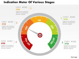 Indication Meter Of Various Stages Flat Powerpoint Design