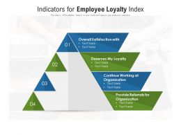 Indicators For Employee Loyalty Index