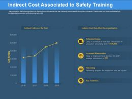 Indirect Cost Associated To Safety Training Declined Ppt Powerpoint Presentation Visual Aids Backgrounds