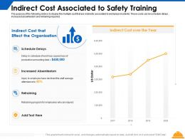 Indirect Cost Associated To Safety Training Organization Ppt Powerpoint Presentation Professional Rules