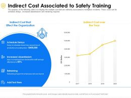 Indirect Cost Associated To Safety Training Retraining Ppt Powerpoint Presentation Gallery Good