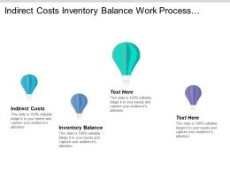 Indirect Costs Inventory Balance Work Process Strengthening Cash Management