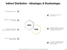 Indirect Distribution Advantages And Disadvantages Ppt Powerpoint File