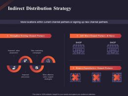 Indirect Distribution Strategy Ppt Powerpoint Presentation File Design Templates