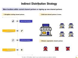 Indirect Distribution Strategy Ppt Powerpoint Presentation Infographics Show