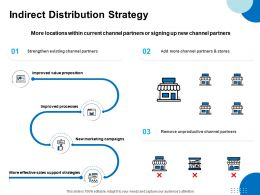 Indirect Distribution Strategy Ppt Powerpoint Presentation Model Portfolio