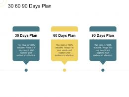 Indirect Go To Market Strategy 30 60 90 Days Plan Ppt Summary Grid
