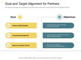 Indirect Go To Market Strategy Goal And Target Alignment For Partners Ppt Layouts Visual Aids