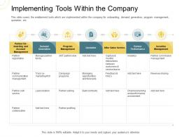 Indirect Go To Market Strategy Implementing Tools Within The Company Ppt Infographic Template Display