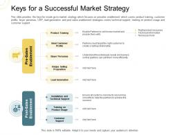Indirect Go To Market Strategy Keys For A Successful Market Strategy Ppt Infographics Slides