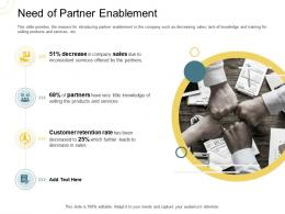 Indirect Go To Market Strategy Need Of Partner Enablement Ppt Show Design Templates
