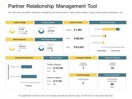 Indirect Go To Market Strategy Partner Relationship Management Tool Ppt Summary Outfit