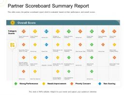 Indirect Go To Market Strategy Partner Scoreboard Summary Report Ppt Slides Example File
