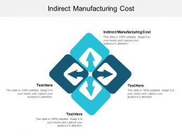 Indirect Manufacturing Cost Ppt Powerpoint Presentation Infographic Template Structure Cpb