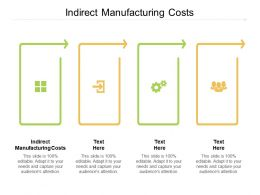 Indirect Manufacturing Costs Ppt Powerpoint Presentation Summary Skills Cpb