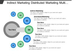 Indirect Marketing Distributed Marketing Multi Channel Marketing Personal Selling