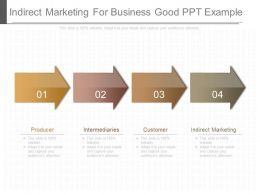Indirect Marketing For Business Good Ppt Example
