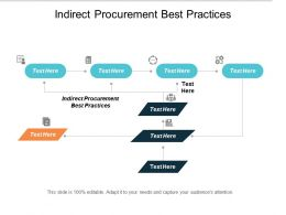Indirect Procurement Best Practices Ppt Powerpoint Presentation Styles Example Cpb