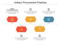 Indirect Procurement Practices Ppt Powerpoint Presentation Model Portfolio Cpb