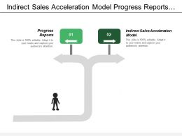 Indirect Sales Acceleration Model Progress Reports Communications Plan