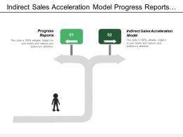 Indirect Sales Acceleration Model Progress Reports Communications Plan
