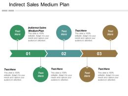 Indirect Sales Medium Plan Ppt Powerpoint Presentation Inspiration Design Ideas Cpb