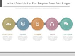 Indirect Sales Medium Plan Template Powerpoint Images