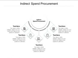 Indirect Spend Procurement Ppt Powerpoint Presentation Infographic Template Elements Cpb