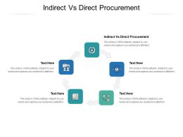 Indirect Vs Direct Procurement Ppt Powerpoint Presentation Show Cpb