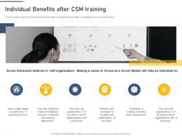 Individual Benefits After CSM Training Professional Scrum Master Training Proposal It Ppt Clipart