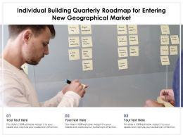 Individual Building Quarterly Roadmap For Entering New Geographical Market