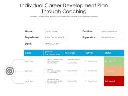 Individual Career Development Plan Through Coaching