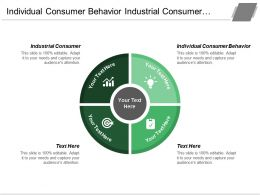 Individual Consumer Behavior Industrial Consumer Customer Relationship Management