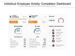 Individual Employee Activity Completion Dashboard